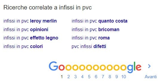 parole chiave correlate google suggest